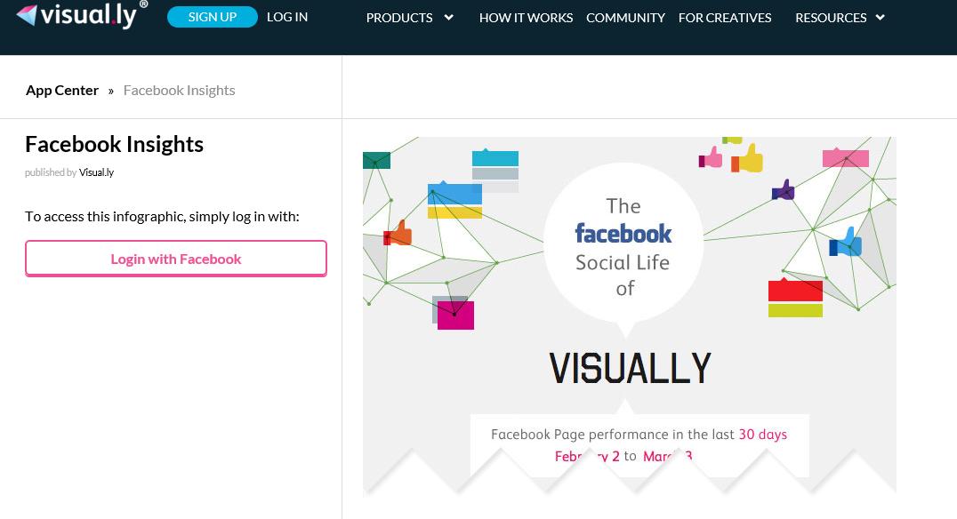 analytics semplice per i tuoi clienti 02